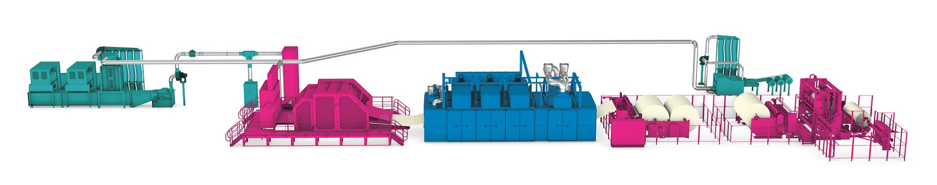 Design and supply of complete production lines for different nonwoven applications