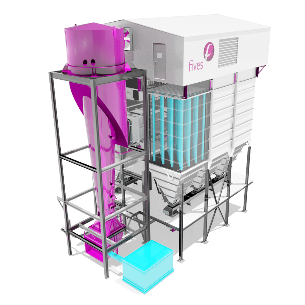 All-dry-scrubber Reactor-bag-filter baghouse fgd desulfurization NOx-control Chlorines Acid gas heavy-metals particulates-removal emission flue-gas-cleaning Waste-to-energy-FIVES