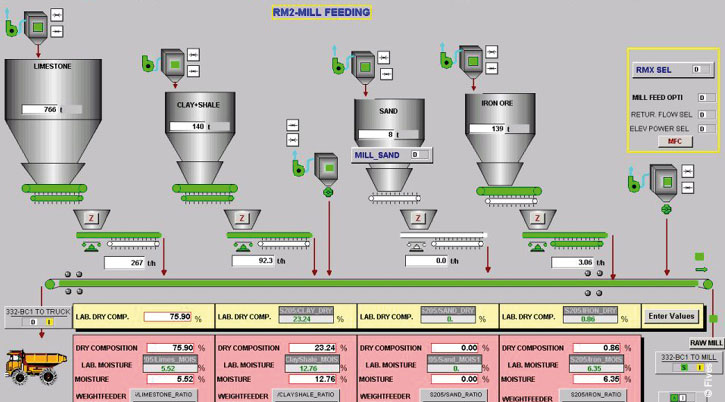 cement ball mill operation pdf