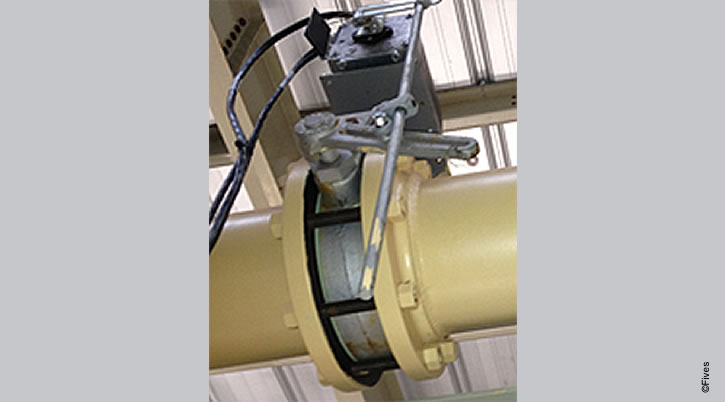 North American Series 1156 Wafer Butterfly Valve with Series 1615 Actuator-FIVES