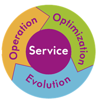 services-FIVES Fives Automation