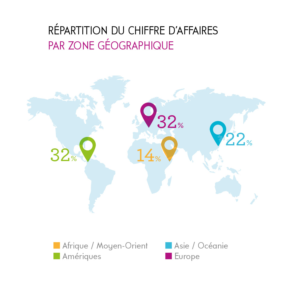 CA Zone Geo 2016 FR-FIVES Fives Group