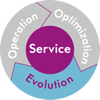 Tampon service new Evolution vecto-FIVES Fives in Intralogistics
