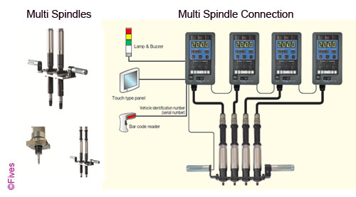 Fives Spindles manual-FIVES