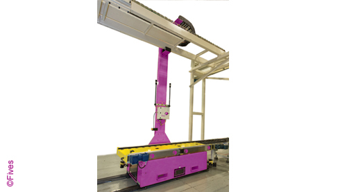 Fives Cinetic Corp Convey Aisle Conveyor 6-FIVES