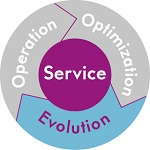 service new Evolution vecto-FIVES
