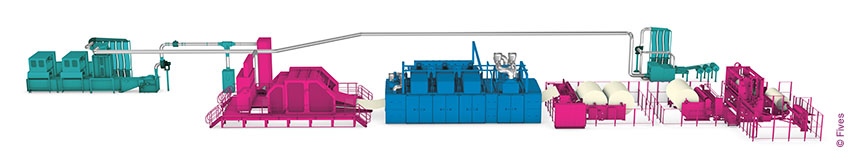 Complete production line nonwoven-FIVES