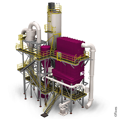Reactor-bag-filter baghouse fgd desulfurization NOx-control Chlorine Acid-gas heavy-metals particulates-removal emission flue-gas-cleaning Waste-to-energy Lime-Injection-tars incineration gasification VOC 3-FIVES