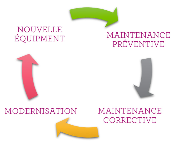 Fives Services Audit LIFECYCLE3FR-FIVES
