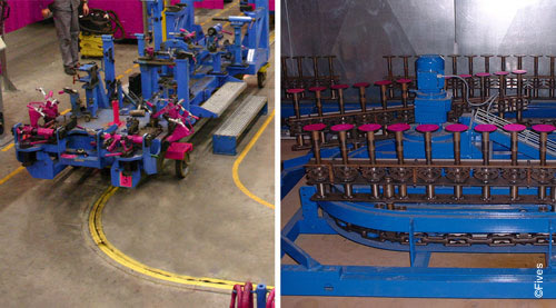 CFC Chain conveyor