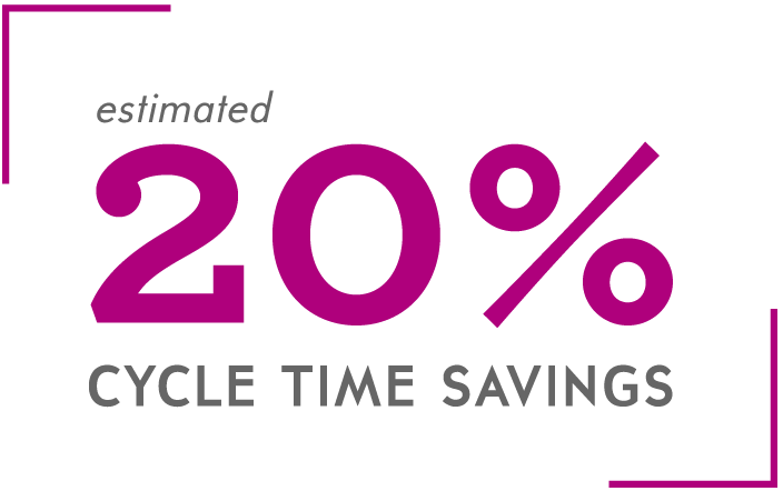 Cycle Time Savings