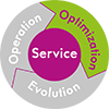 Optimization: consulting services
